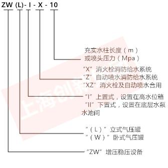 ZW消防稳压设备型号说明