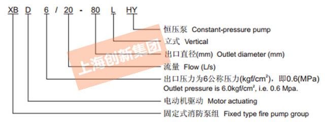 立式恒压切线泵型号说明.jpg
