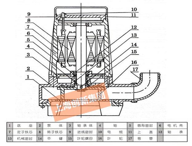 AS、AV型撕裂式潜水排污泵结构图