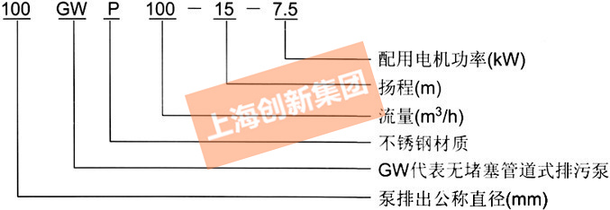 GW管道排污泵型号意义