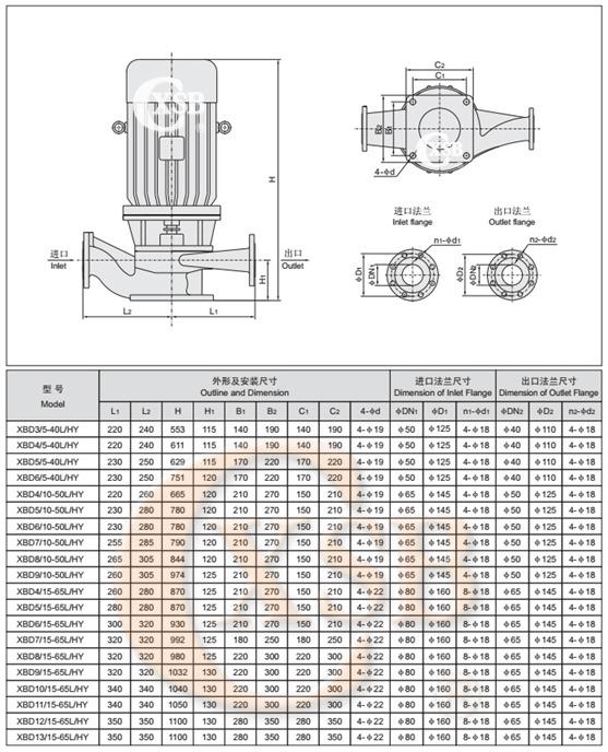 立式恒压切线泵安装示意图_副本.jpg