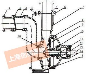ZW自吸式排污泵结构图