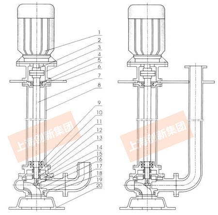 YW液下排污泵结构图.jpg