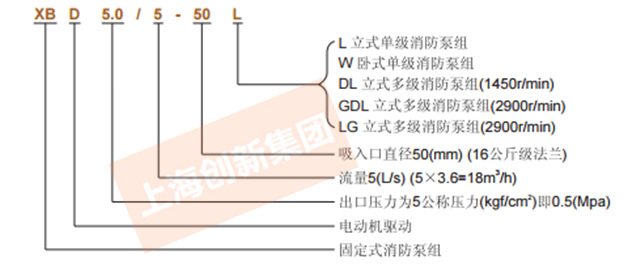 XBD 消防泵型号说明